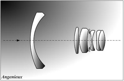 ساختار لنز رتروفوکال