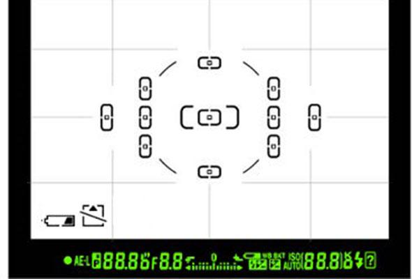 استفاده از نقاط تمرکز برای فوکوس