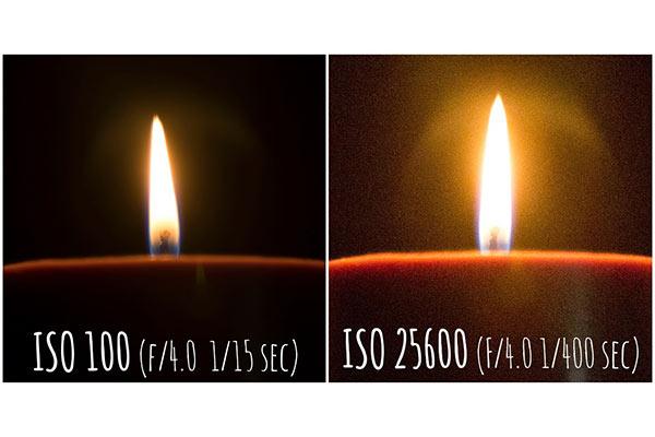 تغییر ناپذیری ISO