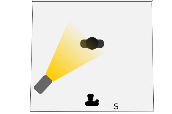 انواع نور در نورپردازی رامبراند